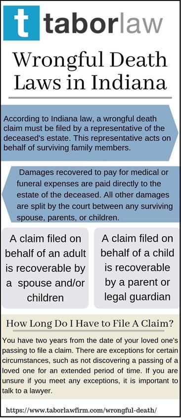Wrongful Death Laws in Indiana